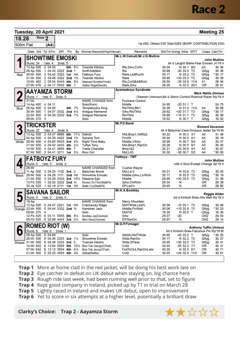 Racecard Tuesday 20th April 2021 (no local officials)-05