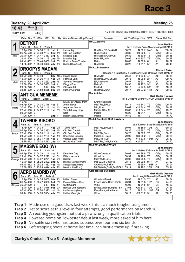 Racecard Tuesday 20th April 2021 (no local officials)-07