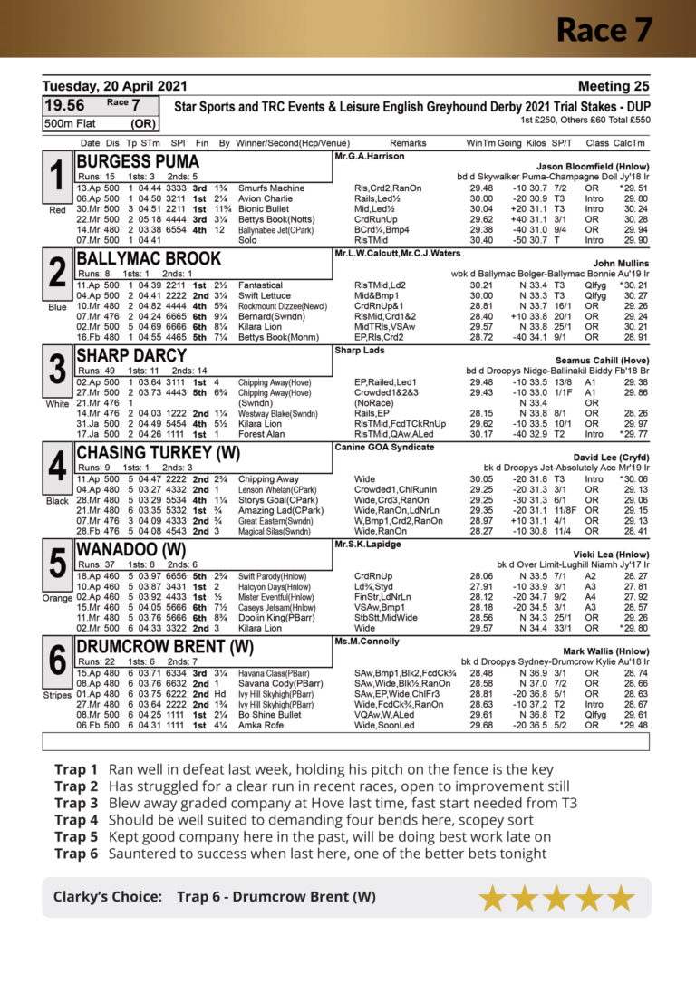Racecard Tuesday 20th April 2021 (no local officials)-11