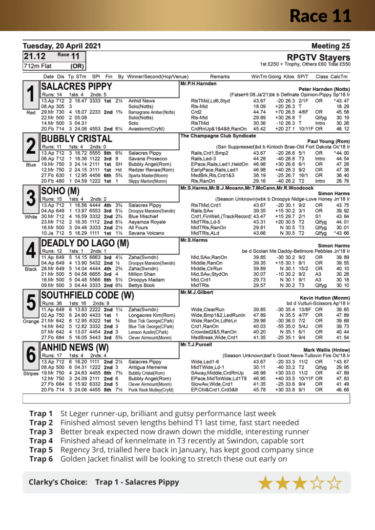 Racecard Tuesday 20th April 2021 (no local officials)-23