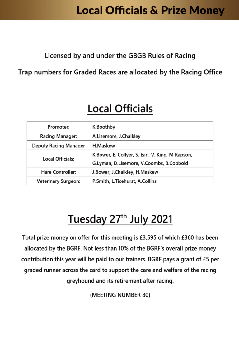 Racecard Meeting 80 Tuesday 27th July 2021-02
