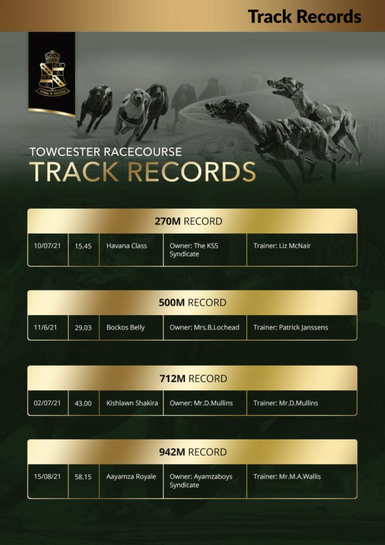 Racecard Meeting 139 Saturday 16th October 2021-04